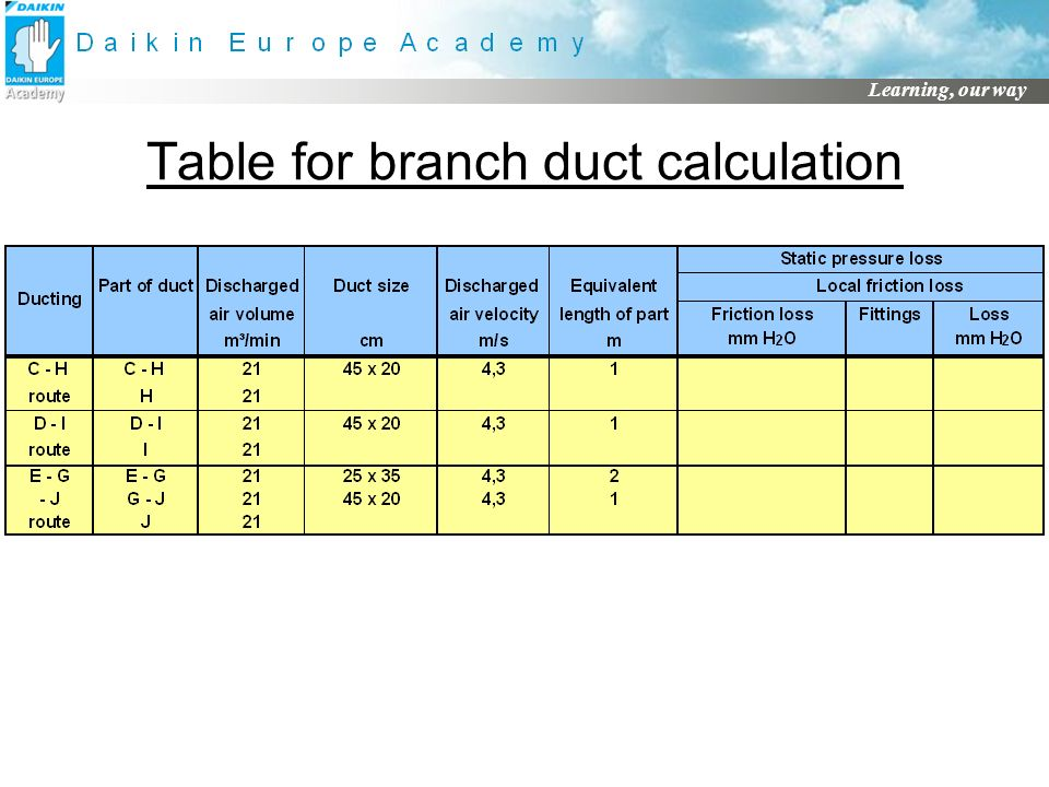 Table for branch duct calculation