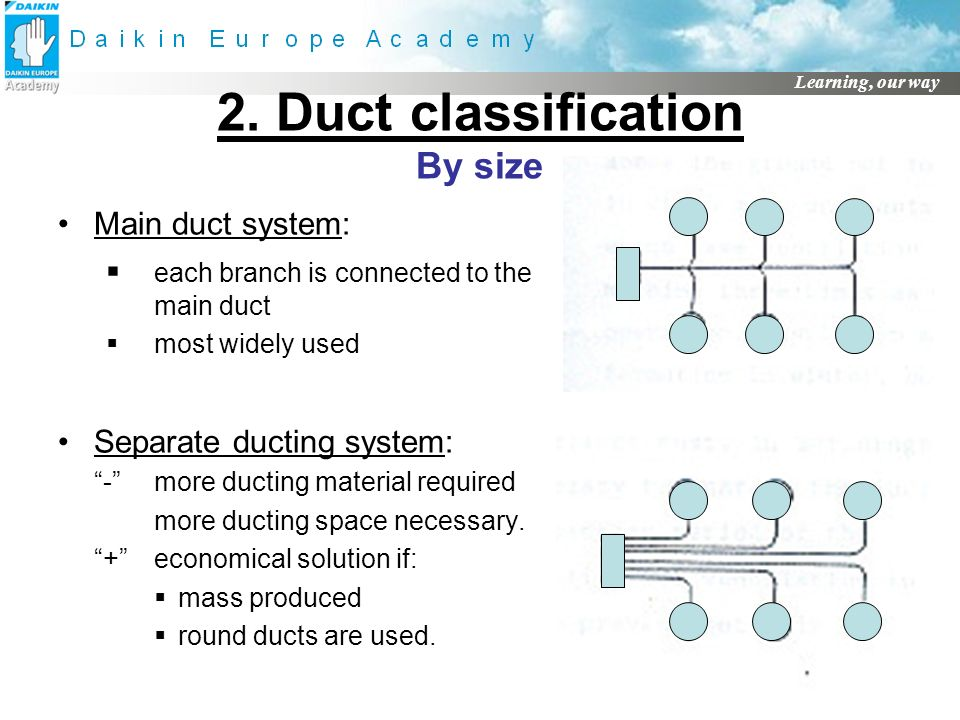 2. Duct classification By size