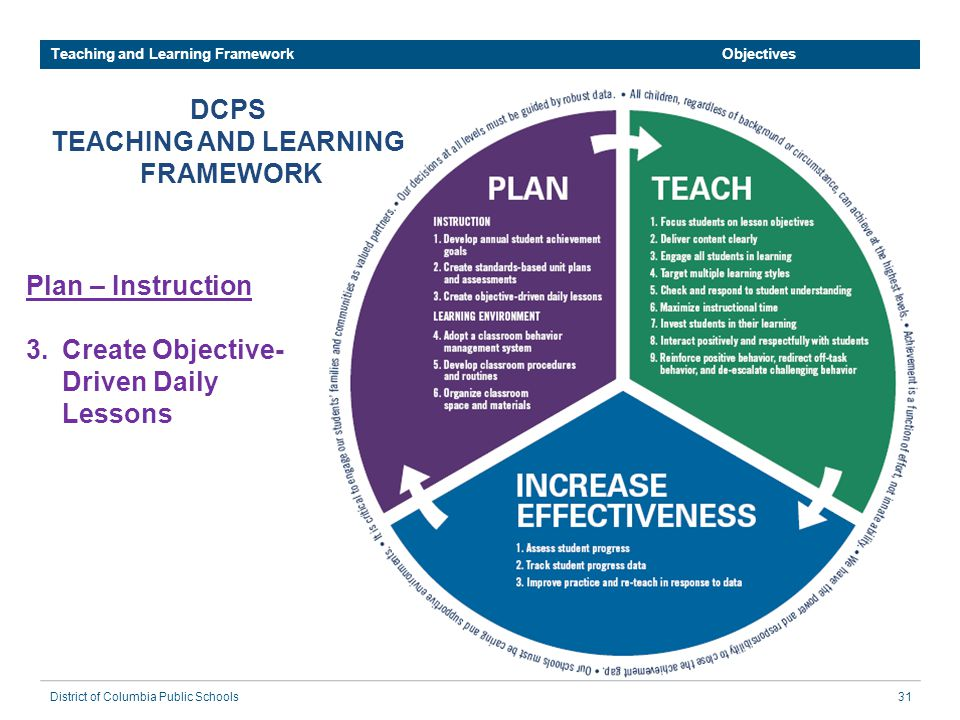 ways to improve teaching and learning How classroom assessments improve learning teachers and students share responsibility for learning even with valiant teaching evaluation to improve learning.