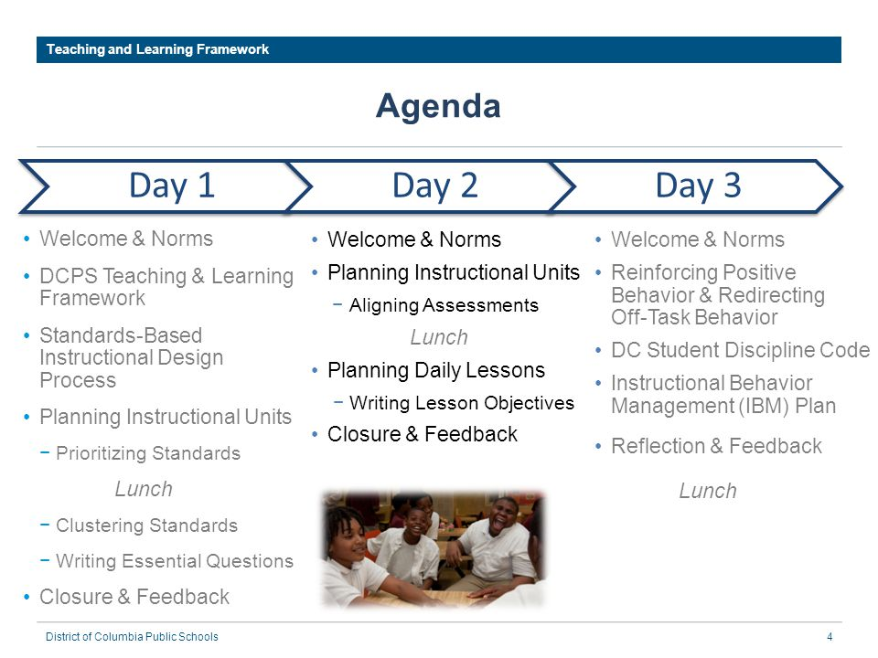 DCPS Teaching And Learning Framework Ppt Download - Dcps lesson plan template