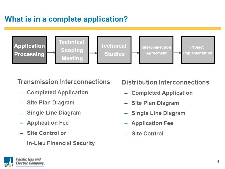 Topics to Cover Interconnection Process Overview - ppt video ...