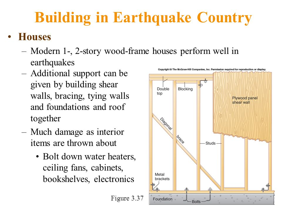 Chapter 3 Earthquake Geology And Seismology Lecture