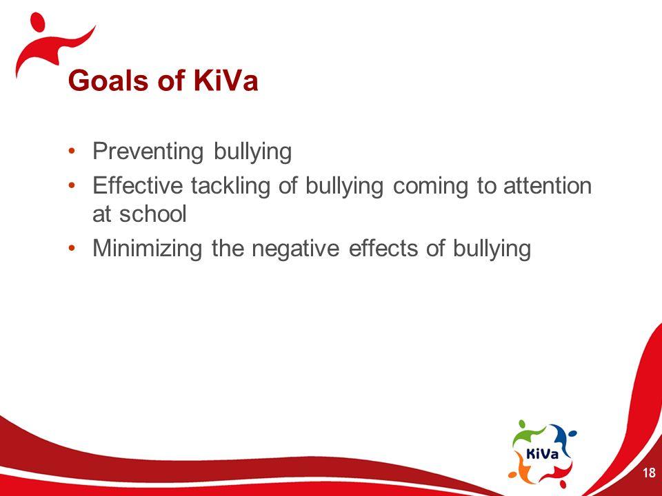 Goals of KiVa Preventing bullying