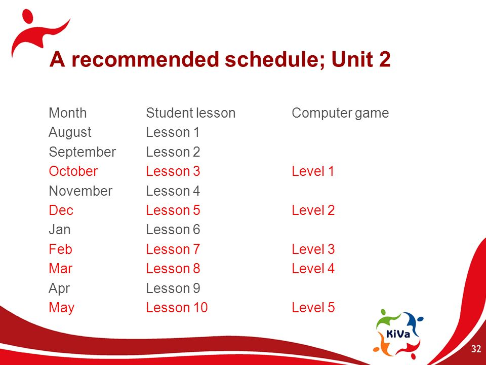 A recommended schedule; Unit 2