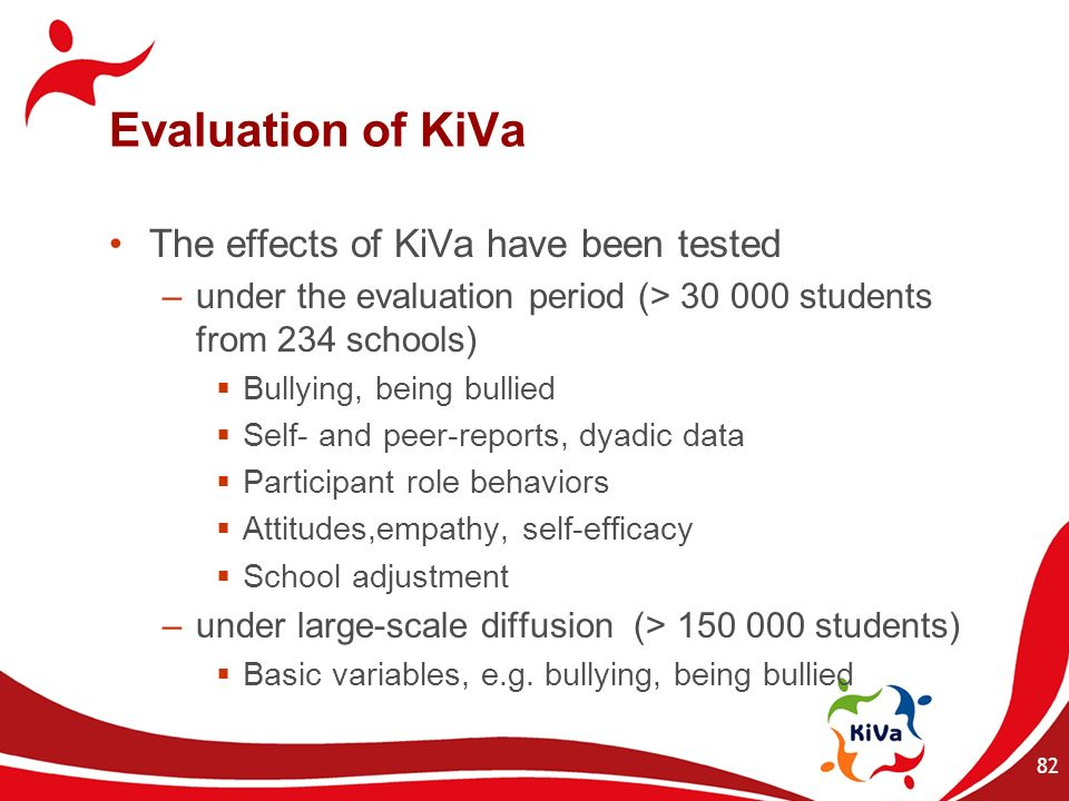 Evaluation of KiVa The effects of KiVa have been tested