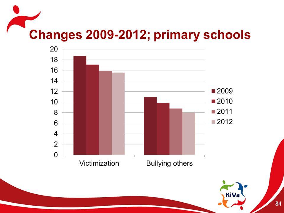 Changes 2009-2012; primary schools