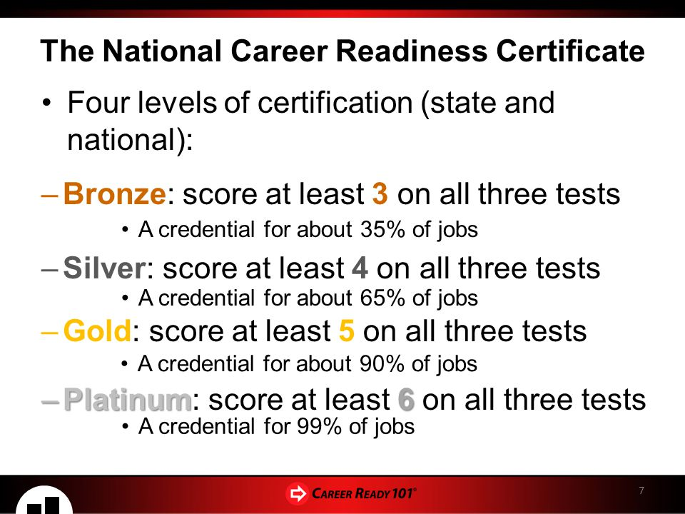 THE NATIONAL CAREER READINESS CERTIFICATE - ppt download