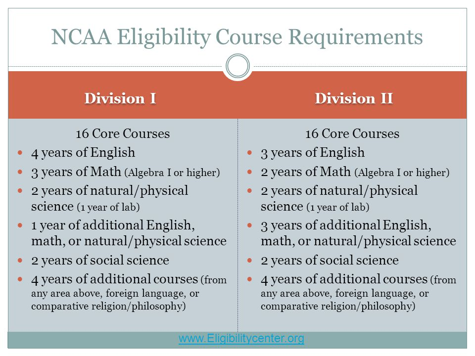 NCAA Eligibility Course Requirements