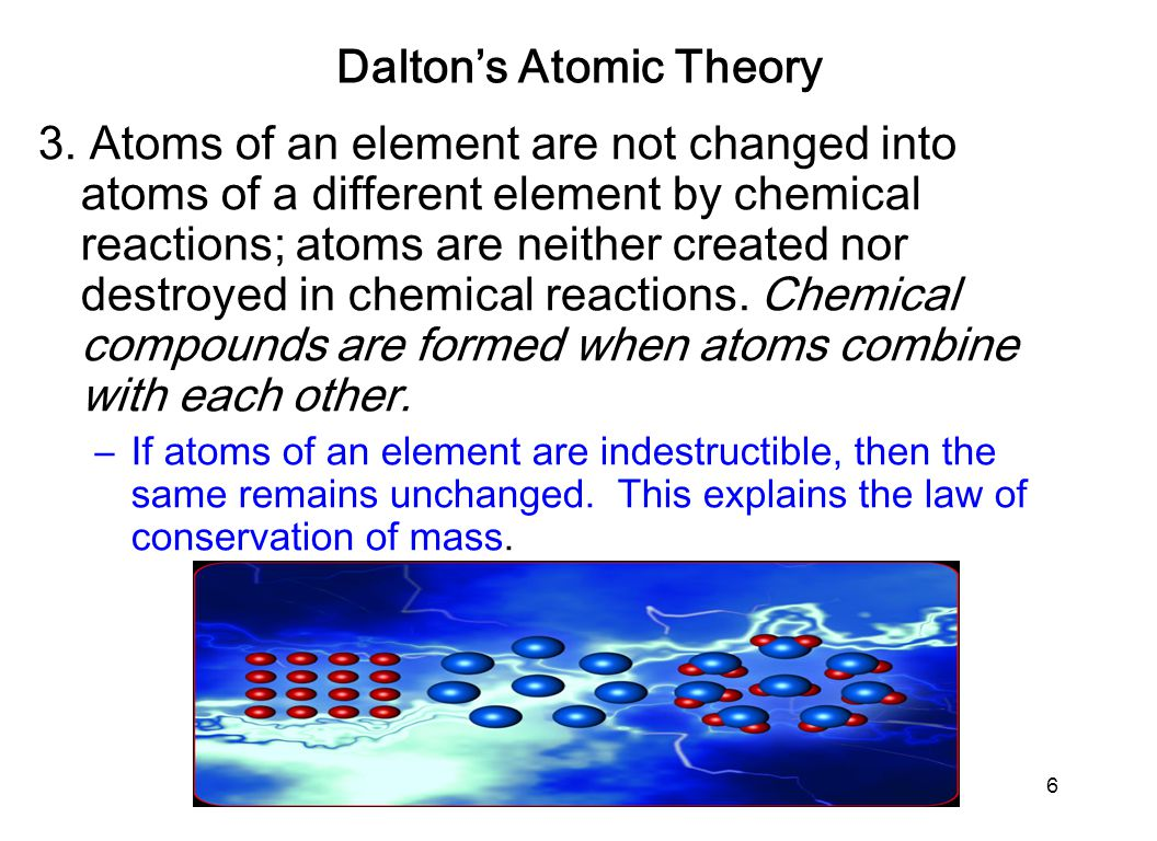atom structure theories