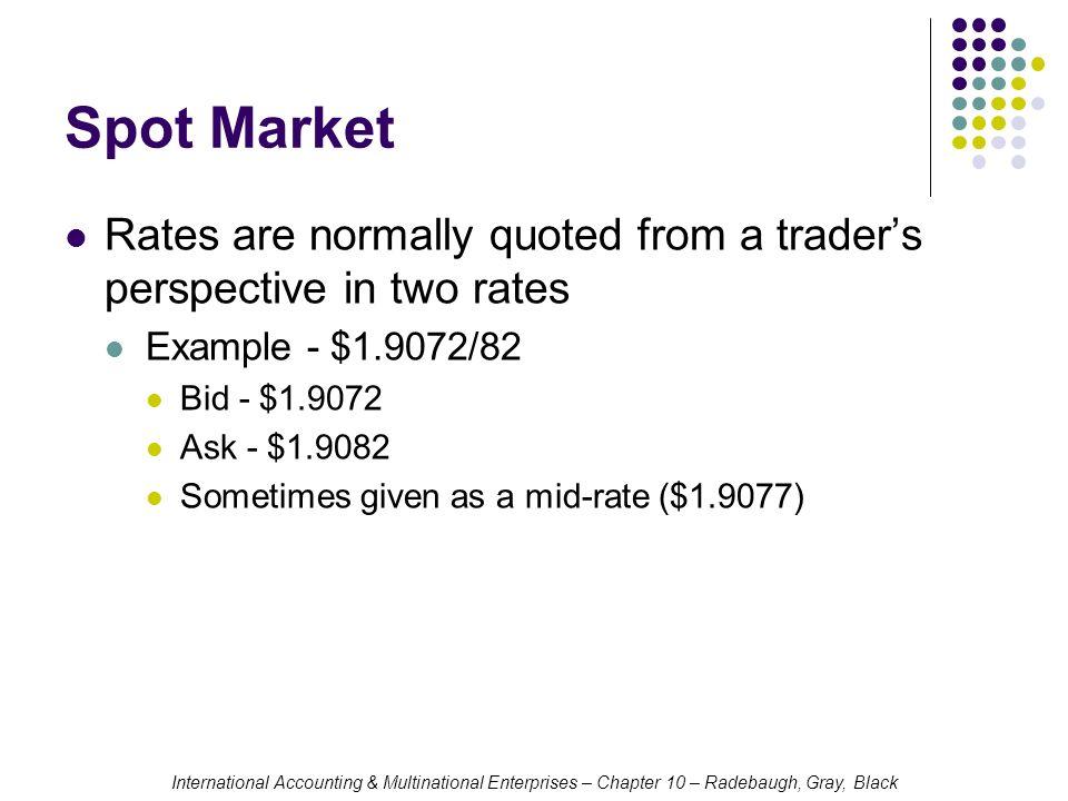 Spot rate forex market