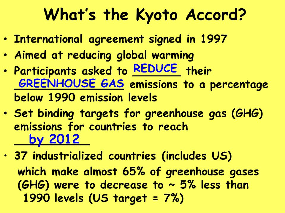 What's the Kyoto Accord