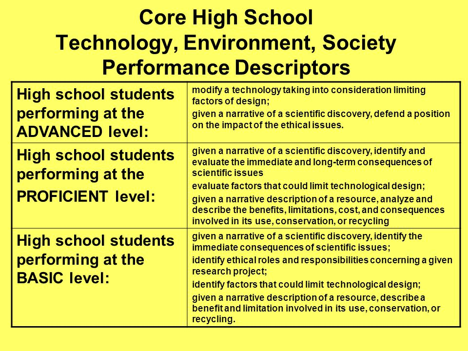 Core High School Technology, Environment, Society Performance Descriptors