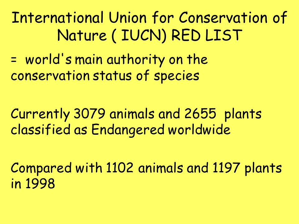 International Union for Conservation of Nature ( IUCN) RED LIST