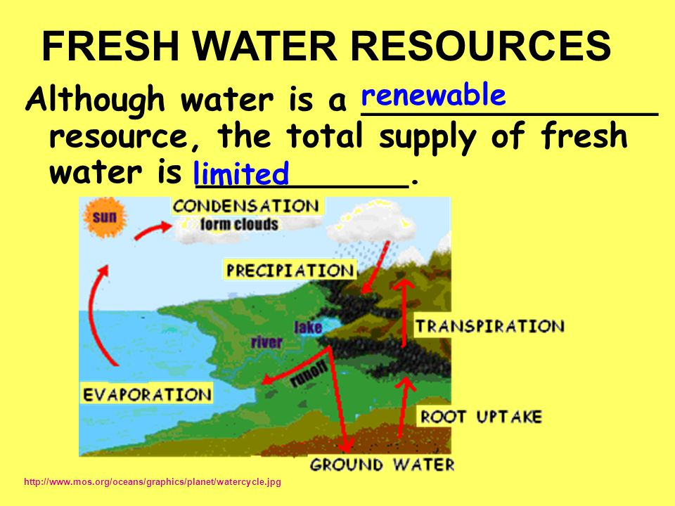 FRESH WATER RESOURCES renewable. Although water is a ______________ resource, the total supply of fresh water is __________.