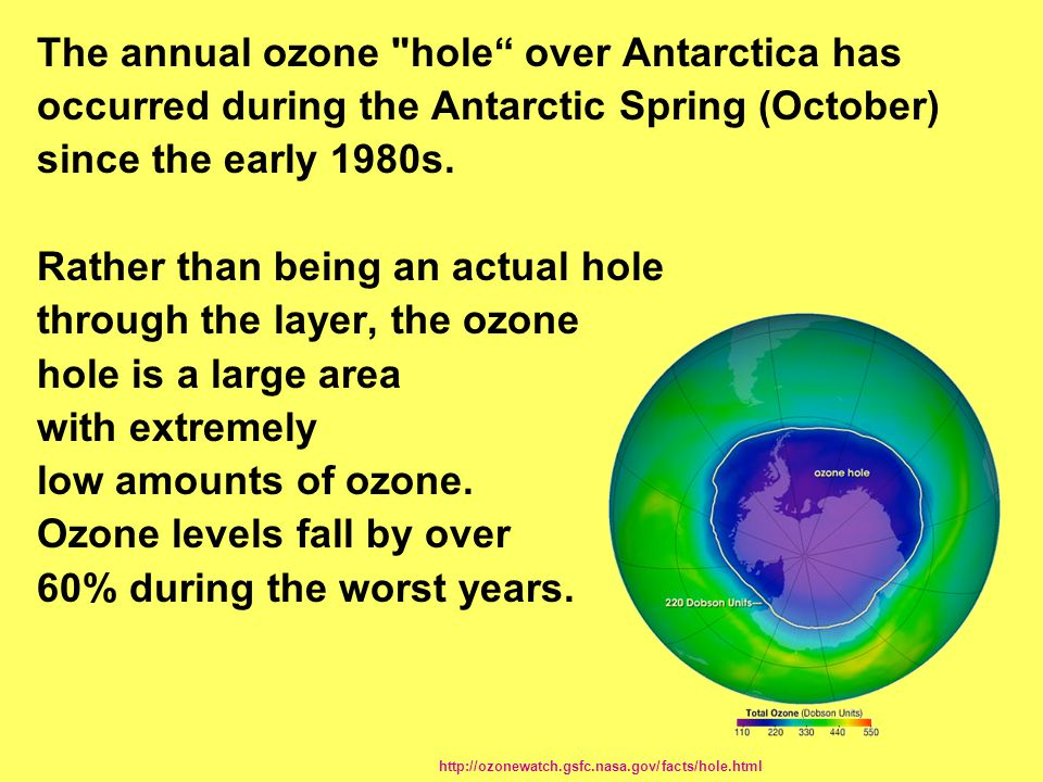 The annual ozone hole over Antarctica has