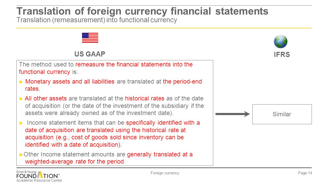 Translation Of Foreign Currency Financial Statements 29 Into Functional Us Gaap Fianncial