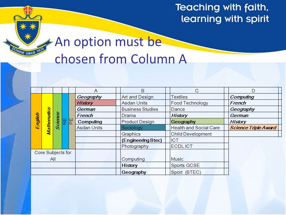 An option must be chosen from Column A