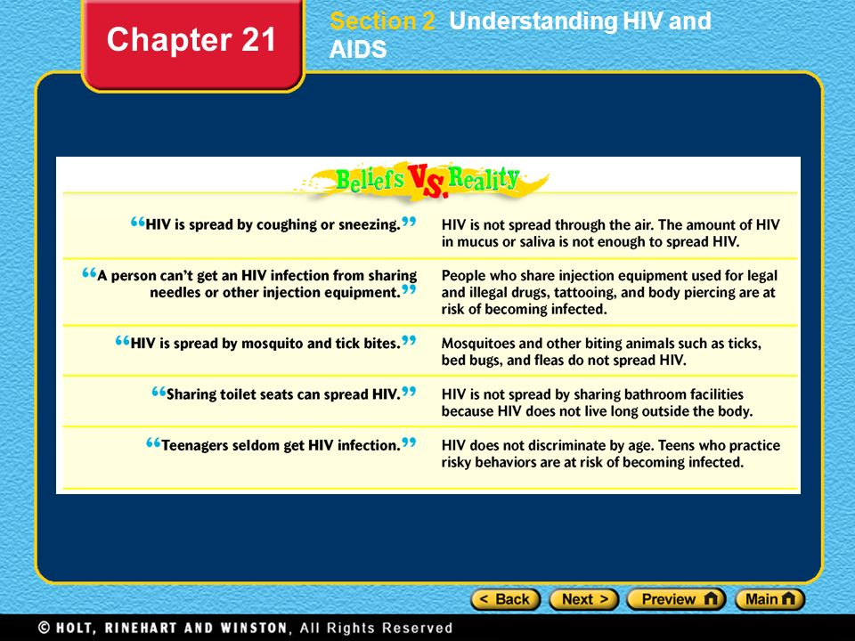 Section 2 Understanding HIV and AIDS