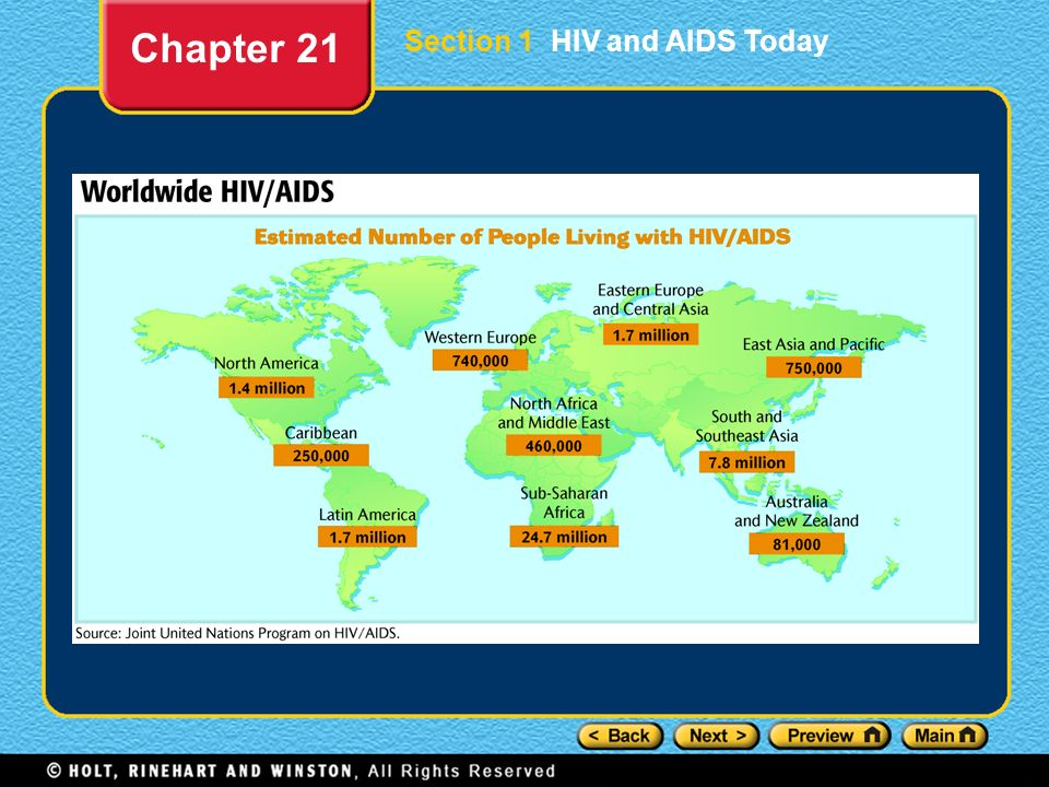 Chapter 21 Section 1 HIV and AIDS Today