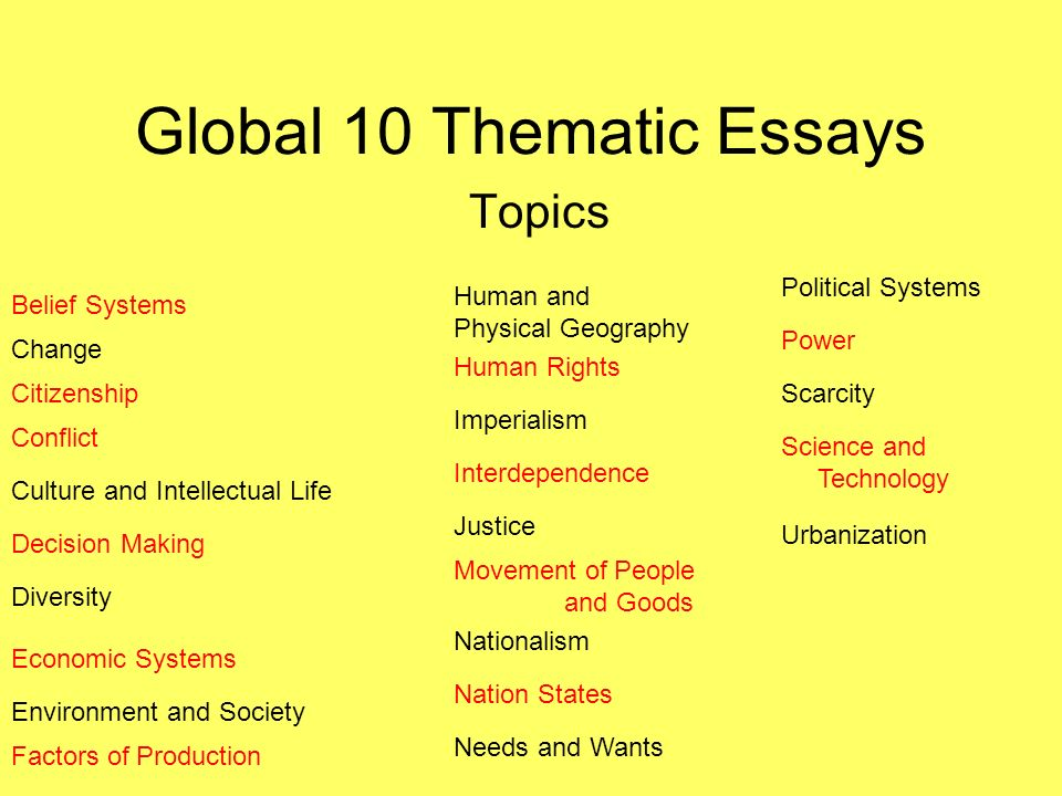 global interdependence thematic essay Practice thematic essays and a guide to doing them there is an outline attached to each one thematic essay review packet here is a packet that has a guide to writing dbq's and some practice essays practice dbq packet this site has practice multiple choice and a good review section.