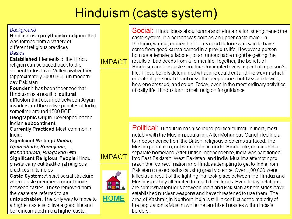 caste system essay Caste system in india essay 2 (150 words) india has been under the spell of the evil caste system since centuries this system finds its roots in the ancient times and has undergone change over the time.
