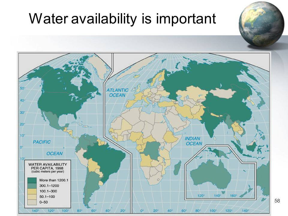 Water availability is important
