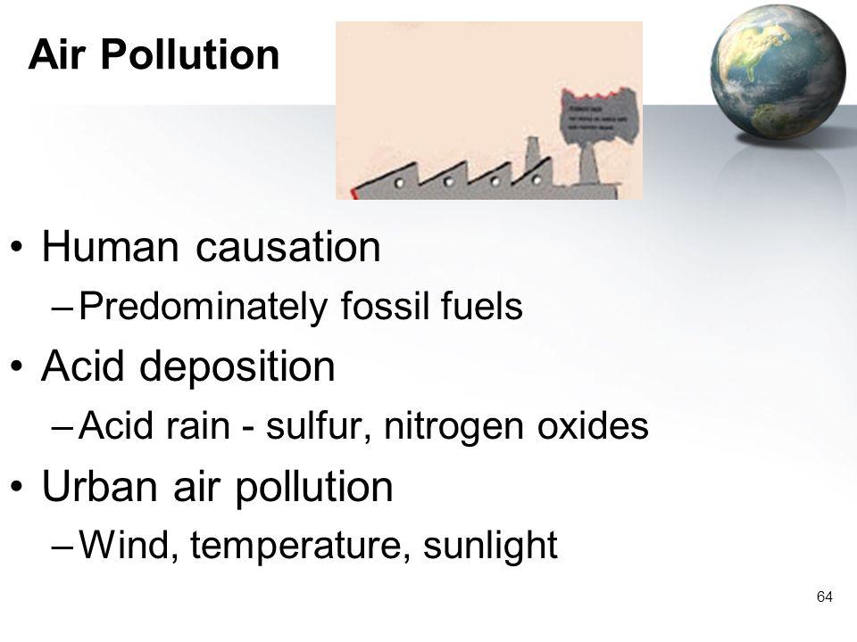 Human causation Acid deposition Urban air pollution Air Pollution