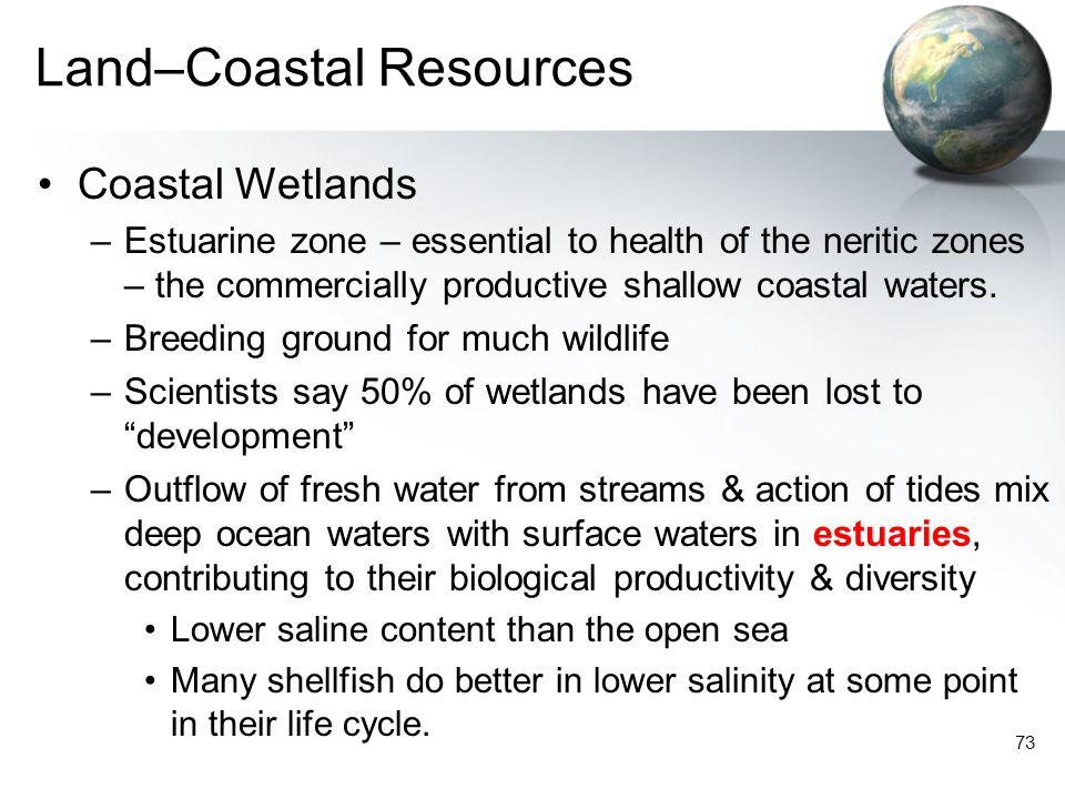 Land–Coastal Resources