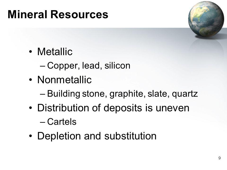 Mineral Resources Metallic Nonmetallic