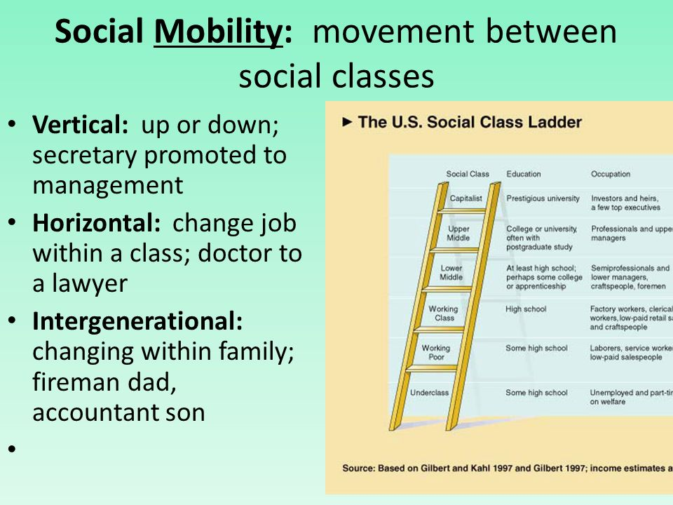 explain the relationship between social mobility and social change Encyclopedia of religion investigated the relationship between religion and social of religion in promoting social mobility.