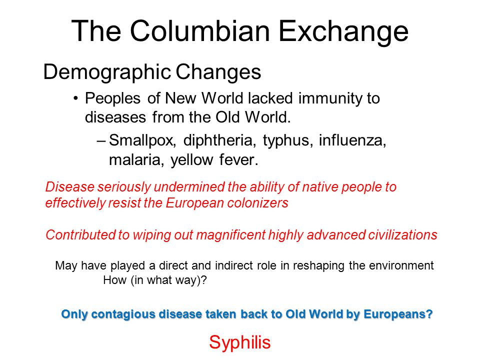 Chapter The Diversity Of American Colonial Societies Ppt - Syphilis map us circa 1700s