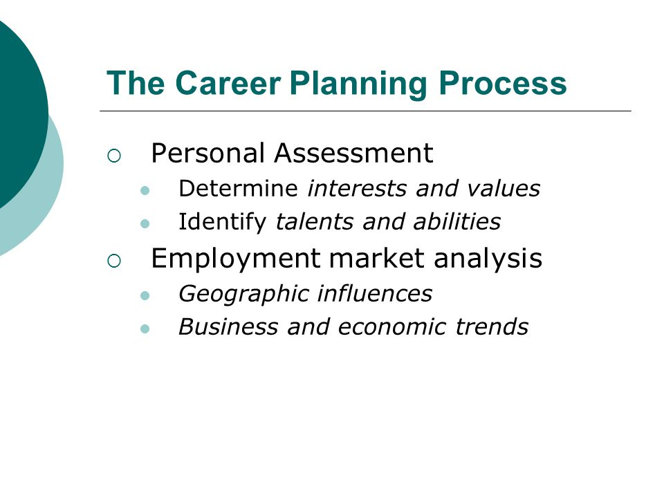 the process of career planning Successful career development is a life-long process the first step in successful career development is effective career planning at the career centre we believe.