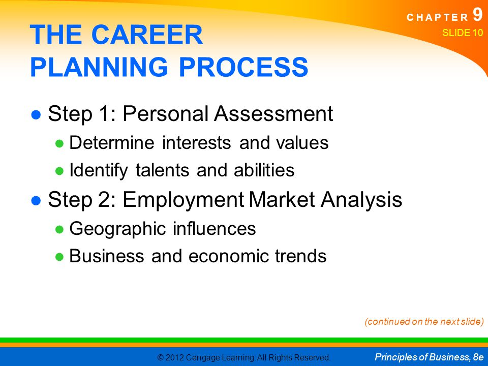 9 Career Planning And Development 9 1 Career Opportunities
