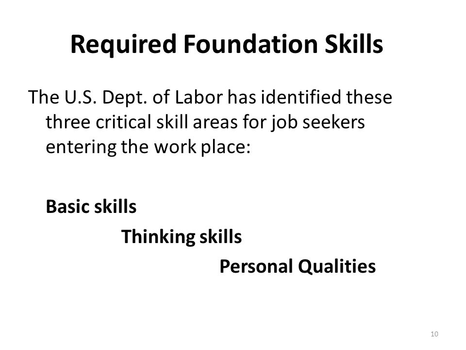 Required Foundation Skills