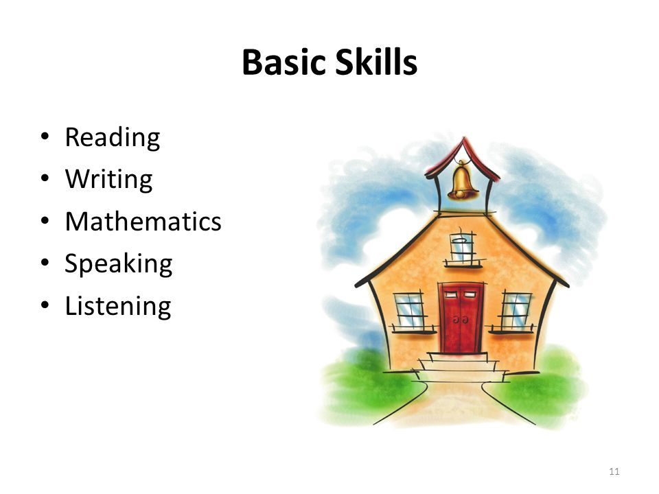 Basic Skills Reading Writing Mathematics Speaking Listening
