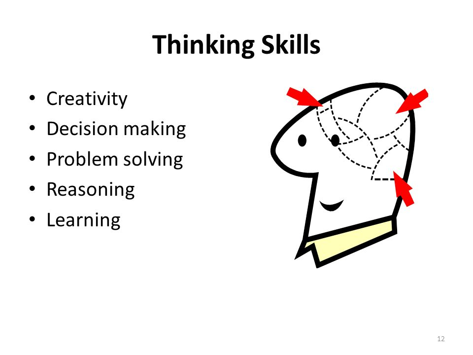 Thinking Skills Creativity Decision making Problem solving Reasoning