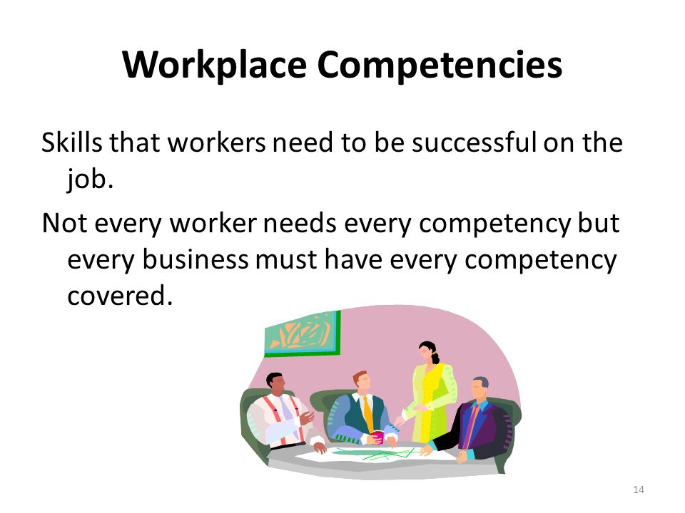 Workplace Competencies