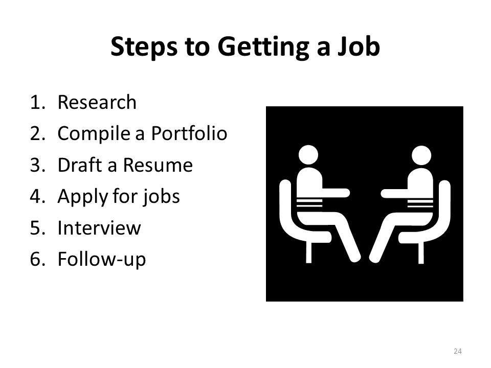 Steps to Getting a Job Research Compile a Portfolio Draft a Resume