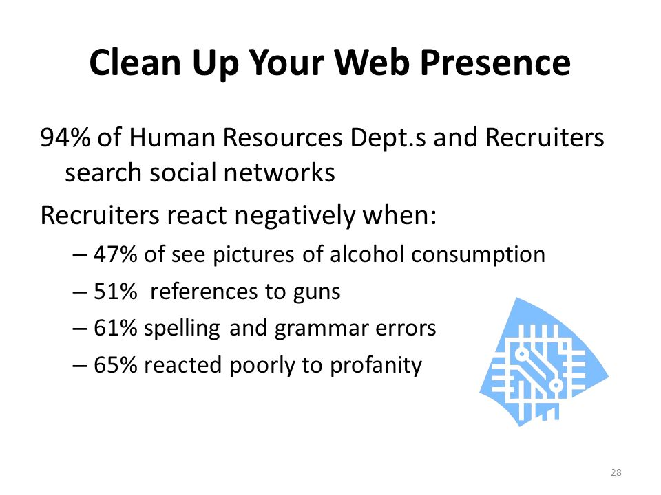 Clean Up Your Web Presence