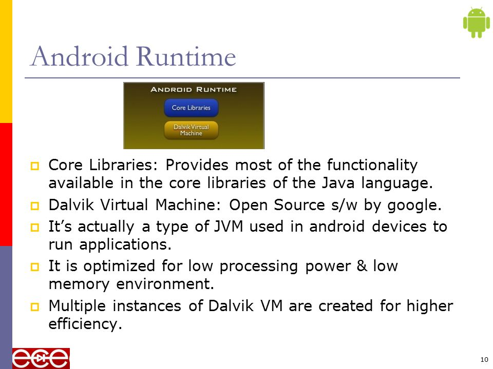 Android Runtime Core Libraries: Provides most of the functionality available in the core libraries of the Java language.