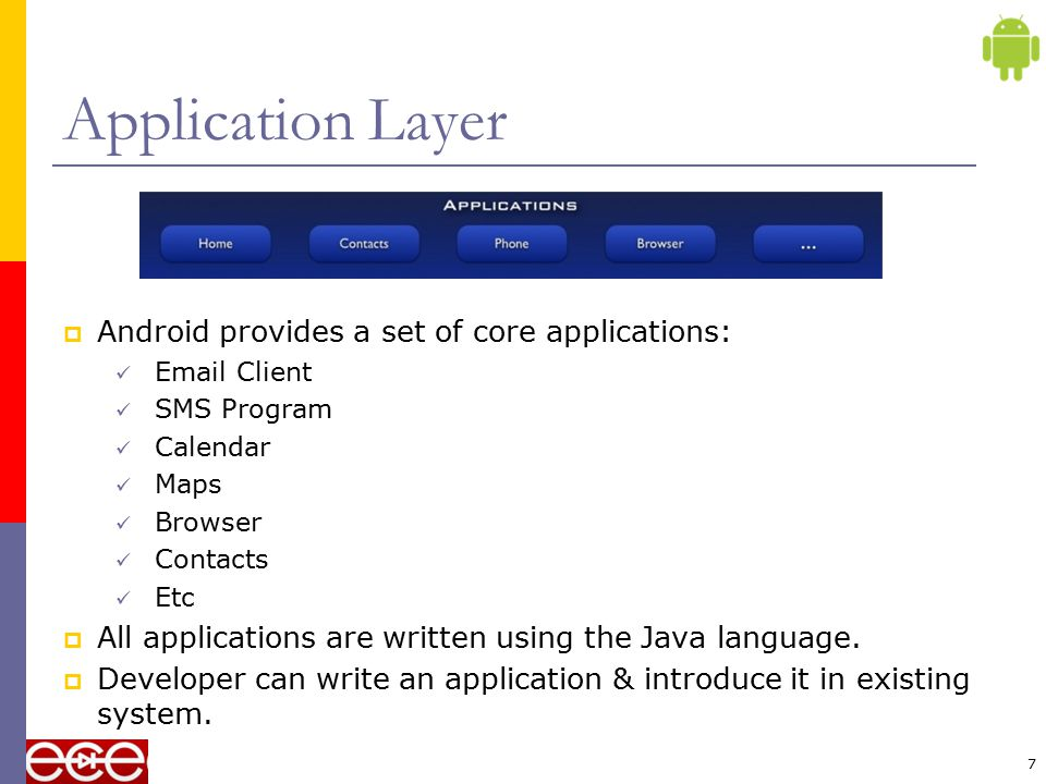 Application Layer Android provides a set of core applications:
