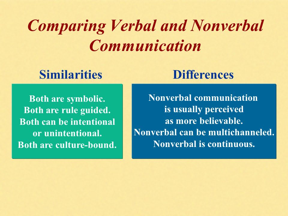 verbal and nonverbal communication Abstract even though non-verbal communication is an essential part of  communicative situations, it still is a neglected issue in foreign language teaching.