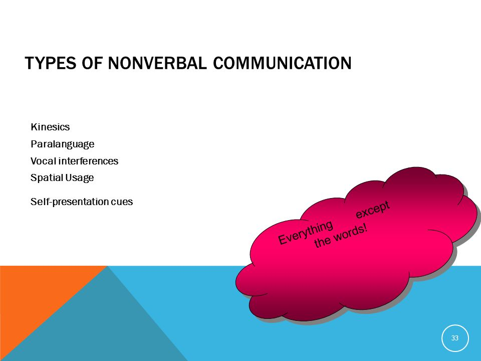 "an analysis of the methods of nonverbal communication When we use nonverbal communication to duplicate, we use nonverbal communication that is recognizable to most people within a particular cultural group obvious examples include a head-nod or a head-shake to duplicate the verbal messages of ""yes"" or ""no""."