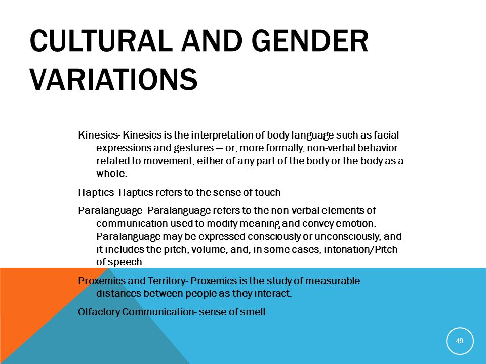 communication between cultures and genders essay It is important to promote the best possible communication between men and women in the workplace as we move between the male and female cultures, we.