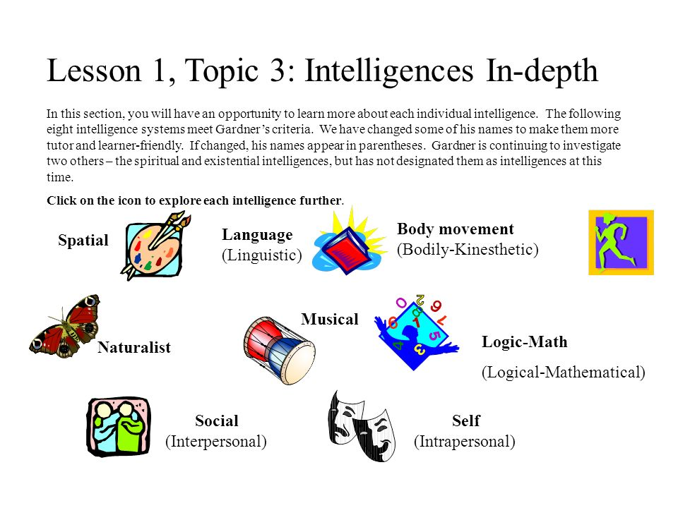 Lesson 1, Topic 3: Intelligences In-depth