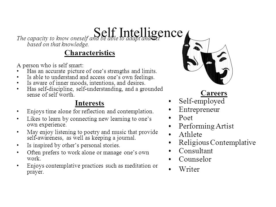Self Intelligence Characteristics Careers Interests Self-employed