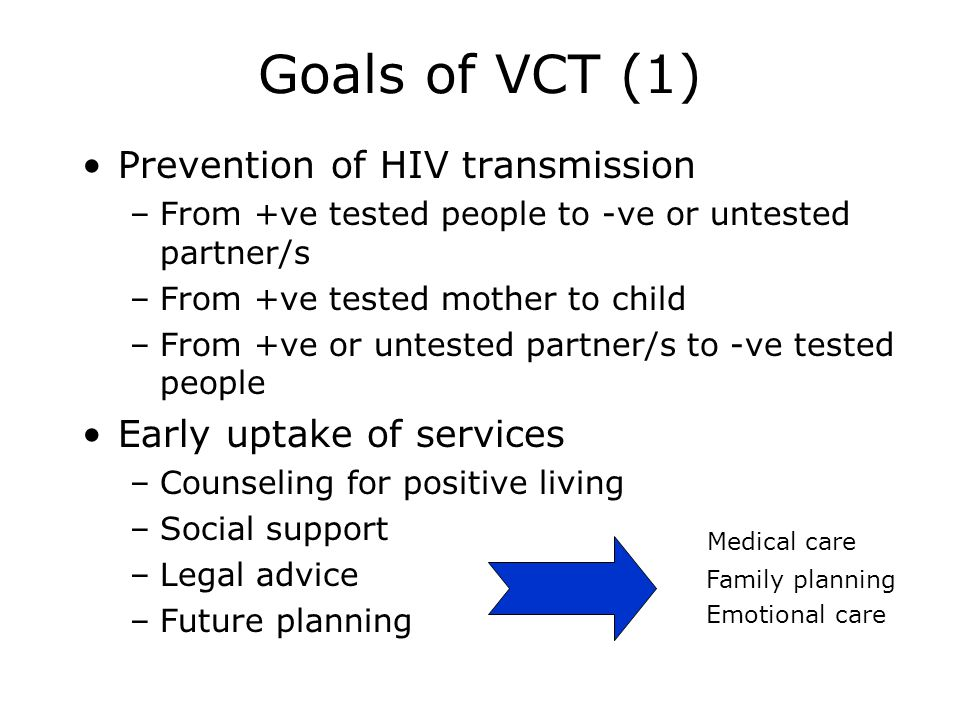 Goals of VCT (1) Prevention of HIV transmission