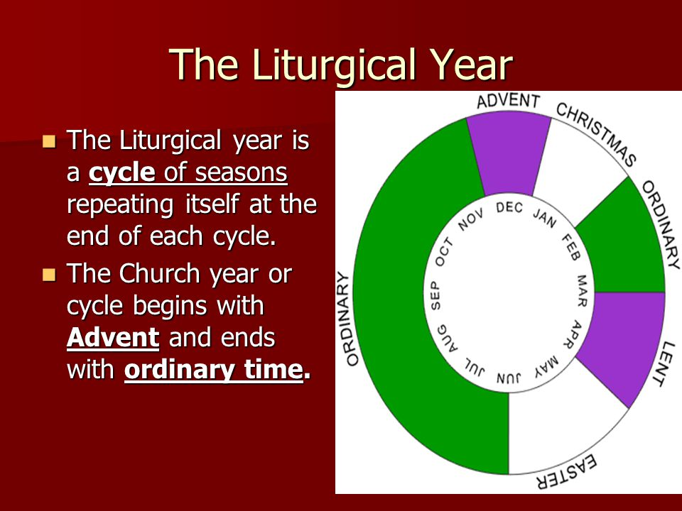 Year Calendar Repeats : The liturgical year ppt video online download