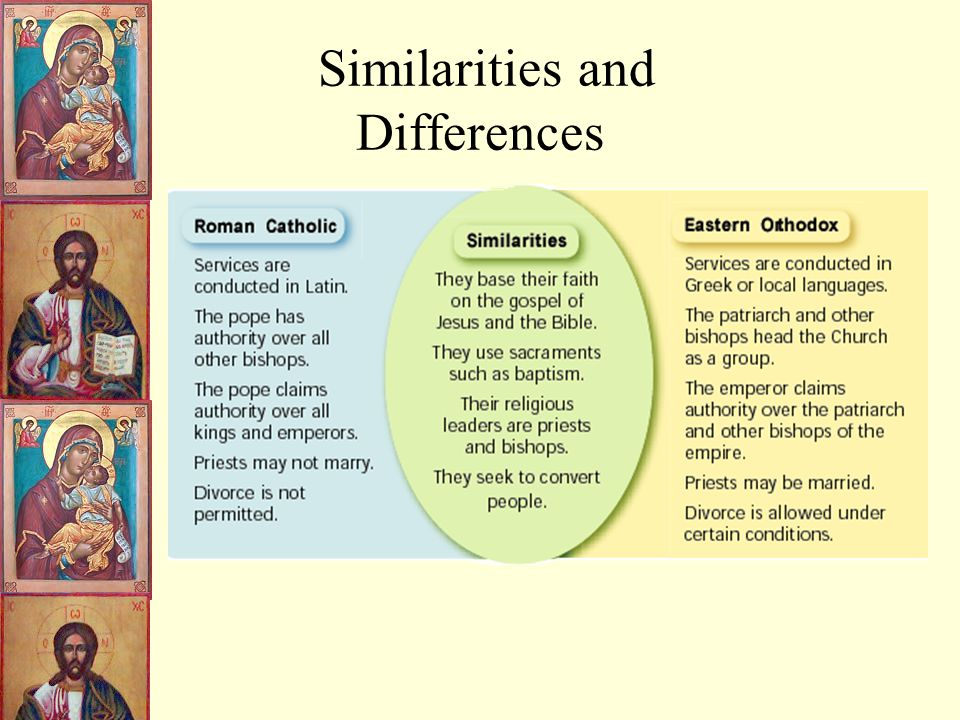 Differences & similarities between Roman Catholic and Islamic
