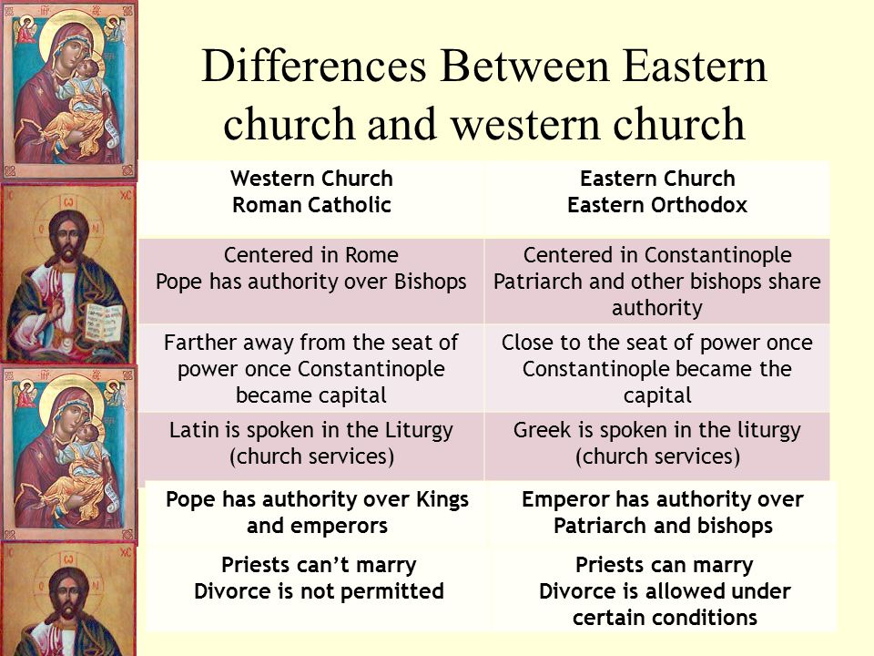 eastern orthodox christianity and its differences to the western church So horrific and inexcusable was this event that the break between eastern and western christianity was final and complete islam also had a devastating effect on the eastern church major centers of the eastern church, jerusalem, antioch and alexandria, fell into muslim hands and after the 8th century theological development in these areas ceased.
